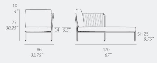 Nido Right Chaise Dimensions