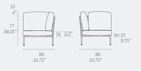 Nido Corner Module Dimensions