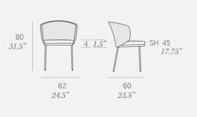 Senso C192D Dimensions