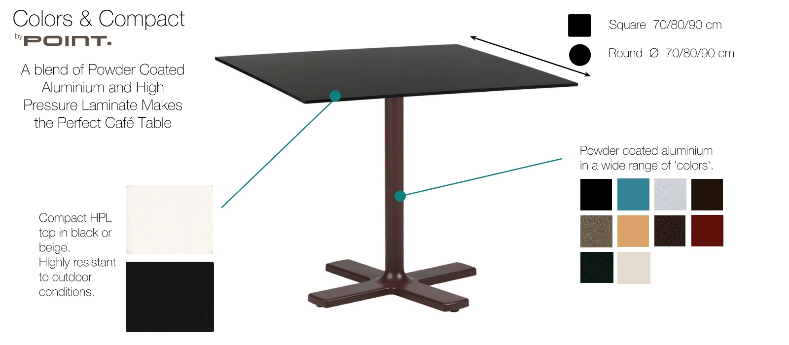 Colors Tables by Point