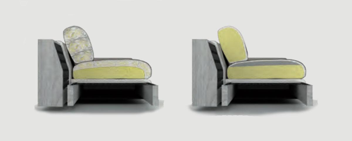 Zow and Izu Sofa Cushion Firmness